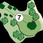 Hole #7 This elevated green can give you fits.  Short, right, left, long, can put you in trouble off the tee box.  OB left.  Another hole that typically plays into the wind.