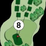 Hole #8 A short hole with a tree guarding the right side of the green, sloped from back to front, shots that are long are difficult to stop chipping to the green.